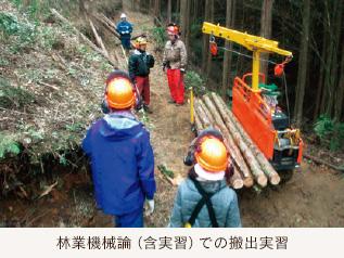 林業機械論(-含実習)